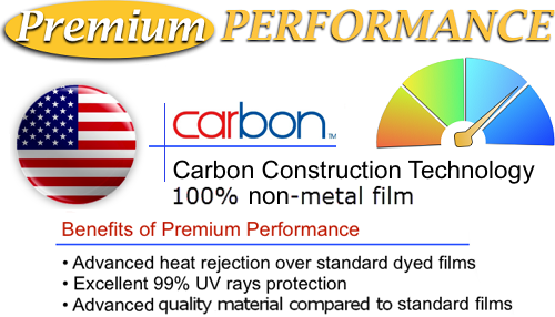 Premium PERFORMANCE Carbon